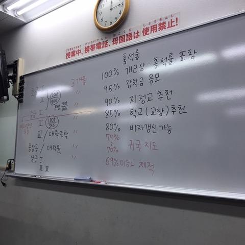 이찌방유학 MCA일본어학교 5.jpg